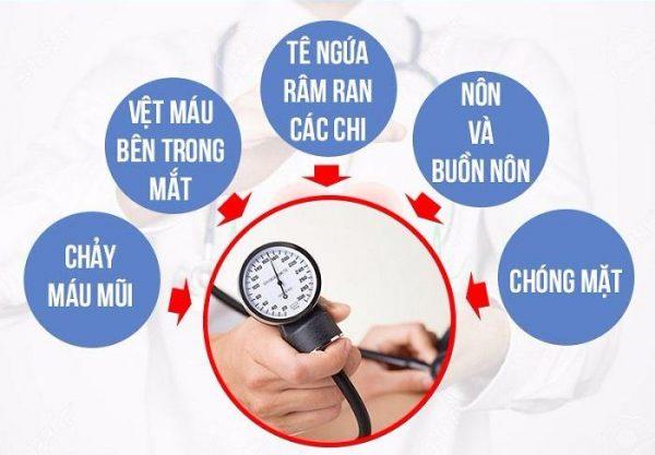 Các biểu hiện nhận biết sớm bệnh cao huyết áp