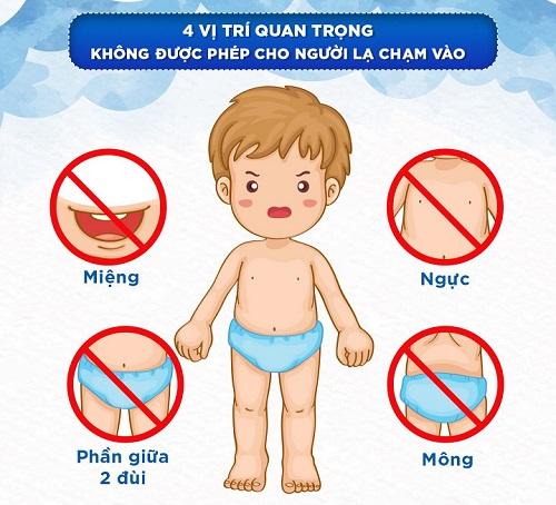 Dạy cho trẻ biết bảo vệ những vùng cơ quan nhạy cảm trên cơ thể