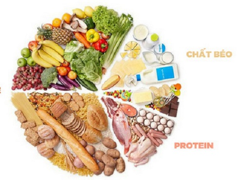 Bồi bổ dinh dưỡng bằng những thực phẩm giúp tăng cường sinh lý nam