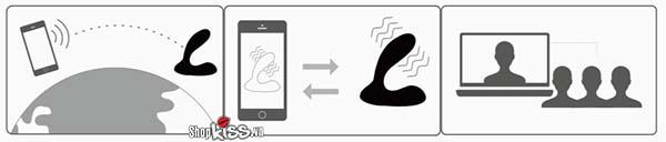 cách kết nối máy massage hậu môn svakom vick neo refurbished với smartphone và thiết bị khác