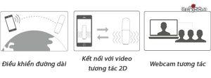 Máy thủ dâm cho nam Svakom Alex Neo AD80A Refurbished kết nối video 2D qua app diện thoại